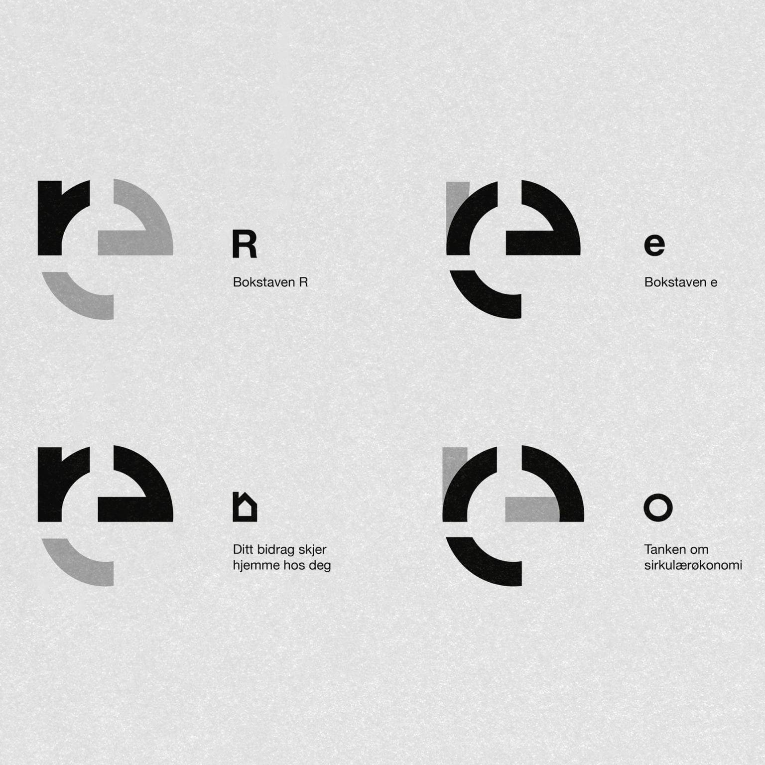 ReMidt. Logo-oppbygning